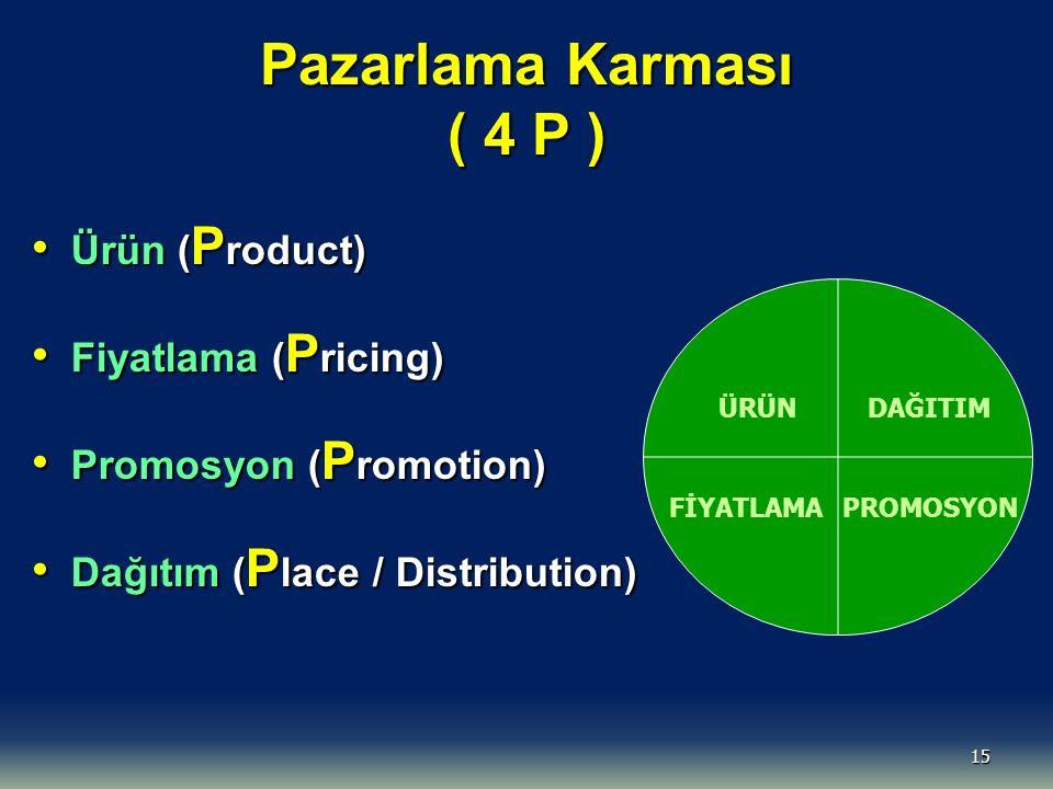 Pazarlama Karması ( 4 P ) Ürün (Product) Fiyatlama (Pricing)