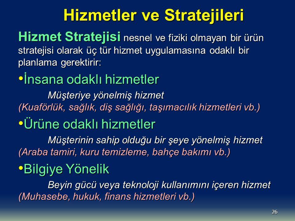 Hizmetler ve Stratejileri