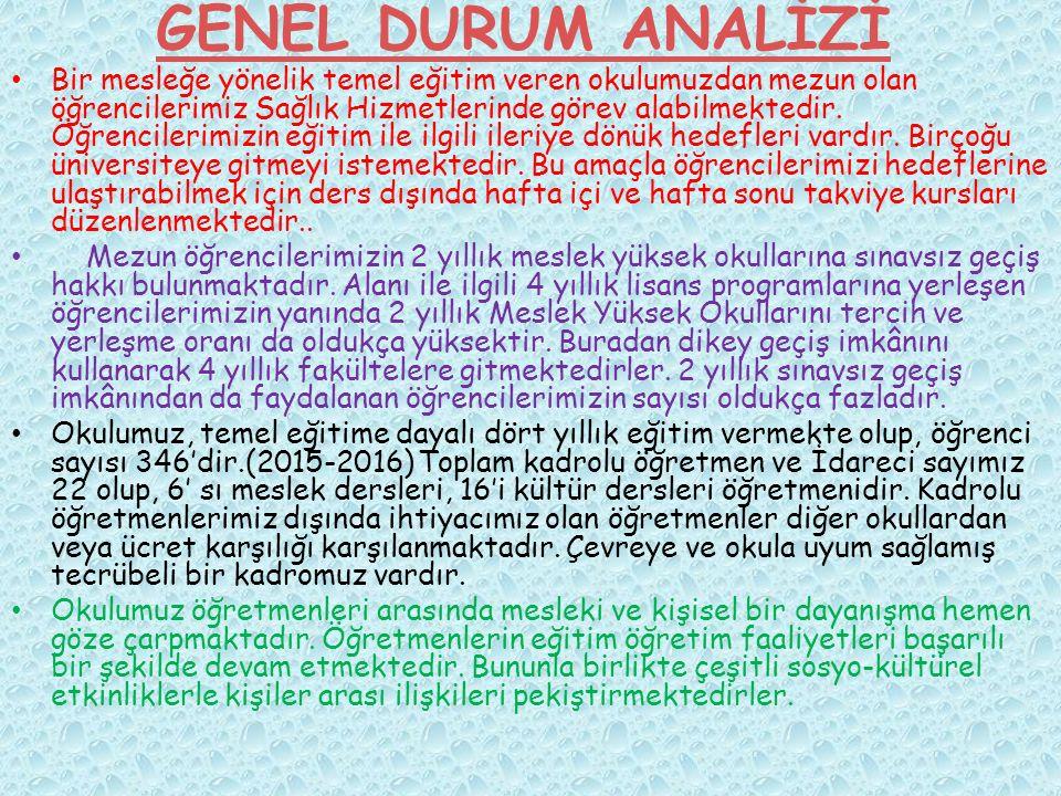 GENEL DURUM ANALİZİ
