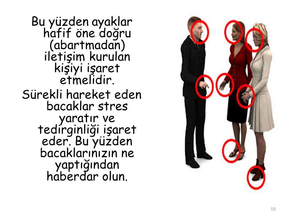 Bu yüzden ayaklar hafif öne doğru (abartmadan) iletişim kurulan kişiyi işaret etmelidir.