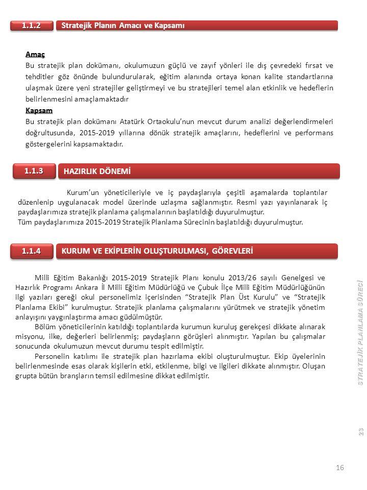 Stratejik Planın Amacı ve Kapsamı 1.1.2