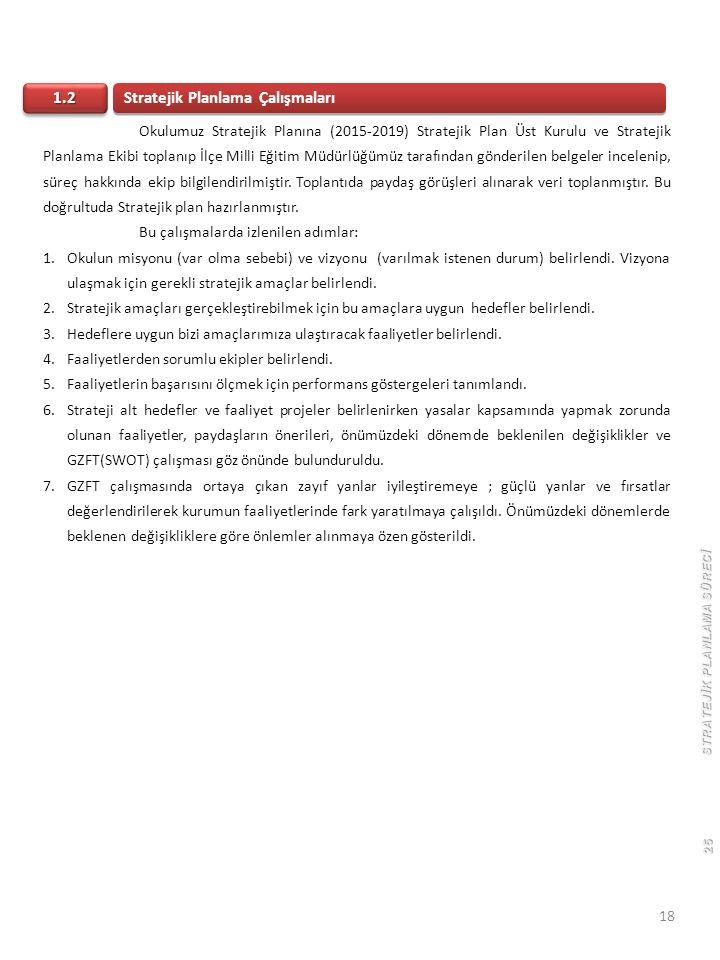 Stratejik Planlama Çalışmaları 1.2