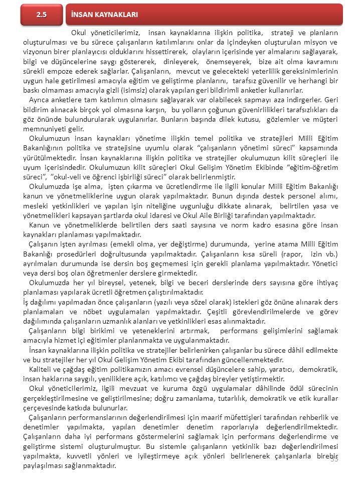 İNSAN KAYNAKLARI 2.5.