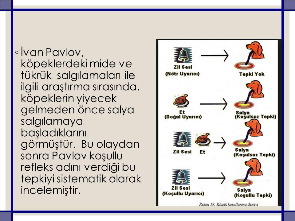 İvan Pavlov, köpeklerdeki mide ve tükrük salgılamaları ile ilgili araştırma sırasında, köpeklerin yiyecek gelmeden önce salya salgılamaya başladıklarını görmüştür.