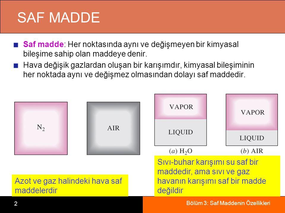 SAF MADDE Saf madde: Her noktasında aynı ve değişmeyen bir kimyasal bileşime sahip olan maddeye denir.
