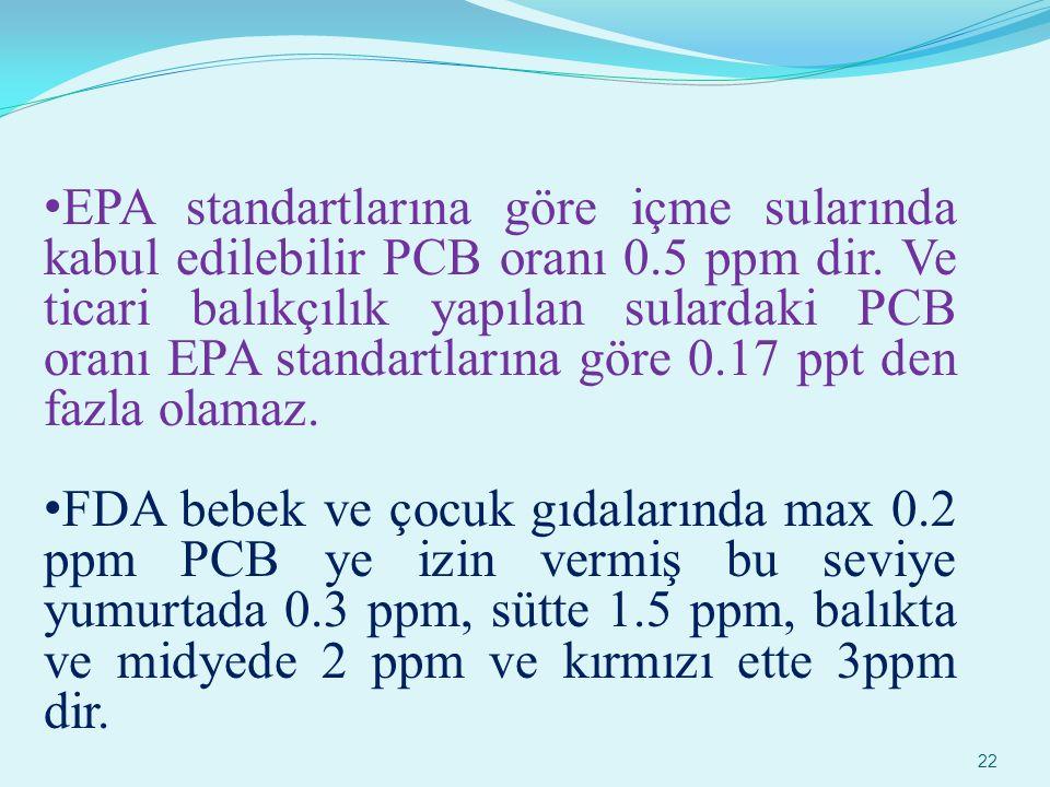 EPA standartlarına göre içme sularında kabul edilebilir PCB oranı 0