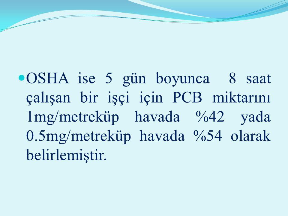 OSHA ise 5 gün boyunca 8 saat çalışan bir işçi için PCB miktarını 1mg/metreküp havada %42 yada 0.5mg/metreküp havada %54 olarak belirlemiştir.