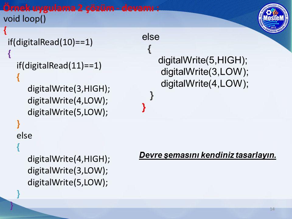 Örnek uygulama 2 çözüm - devamı :