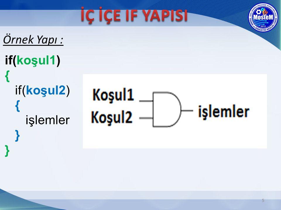 İÇ İÇE IF YAPISI Örnek Yapı : if(koşul1) { if(koşul2) { işlemler } }