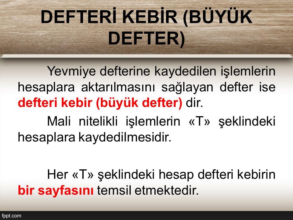 DEFTERİ KEBİR (BÜYÜK DEFTER)