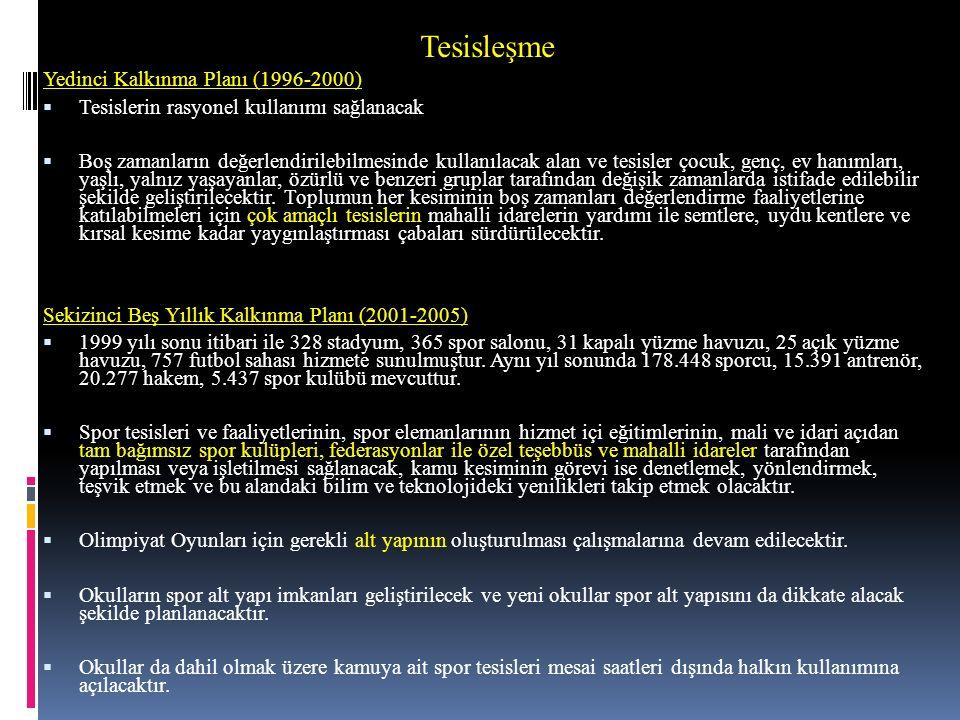 Tesisleşme Yedinci Kalkınma Planı (1996-2000)