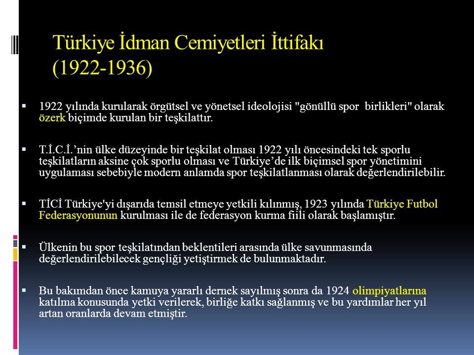 Türkiye İdman Cemiyetleri İttifakı (1922-1936)