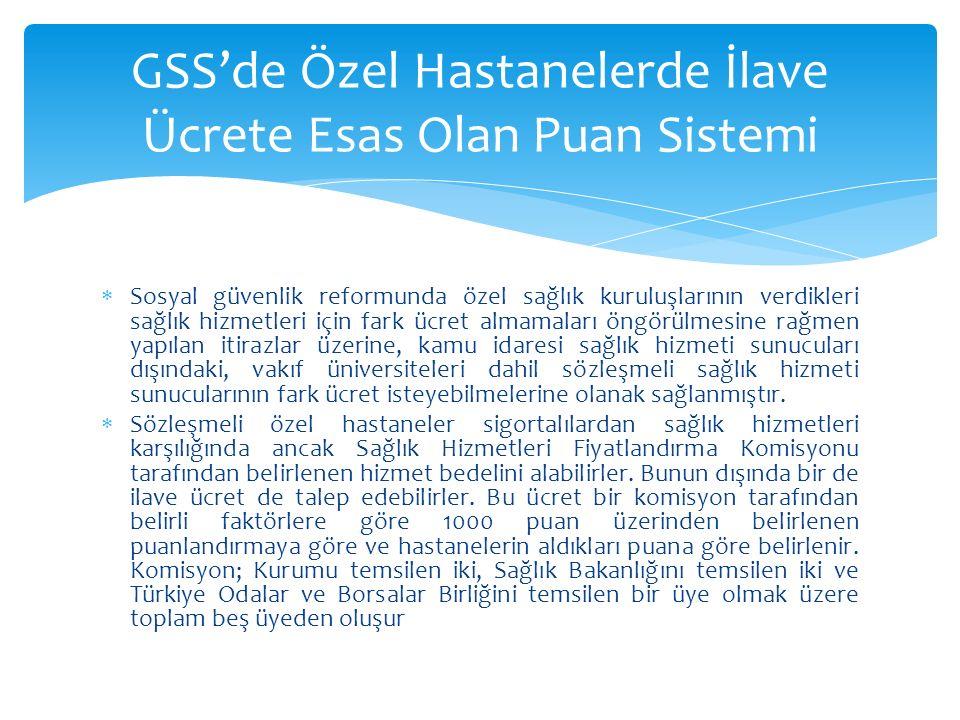 GSS'de Özel Hastanelerde İlave Ücrete Esas Olan Puan Sistemi