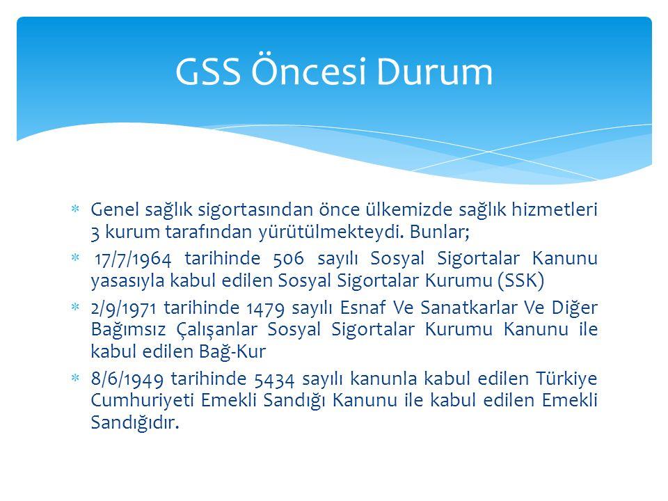 GSS Öncesi Durum Genel sağlık sigortasından önce ülkemizde sağlık hizmetleri 3 kurum tarafından yürütülmekteydi. Bunlar;