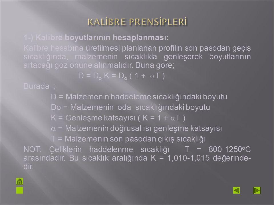 KALİBRE PRENSİPLERİ
