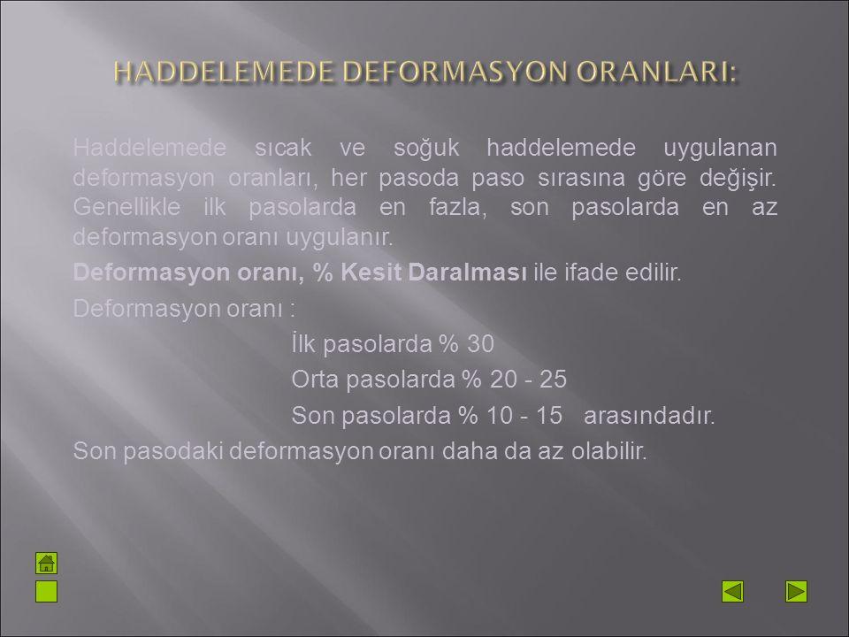 HADDELEMEDE DEFORMASYON ORANLARI: