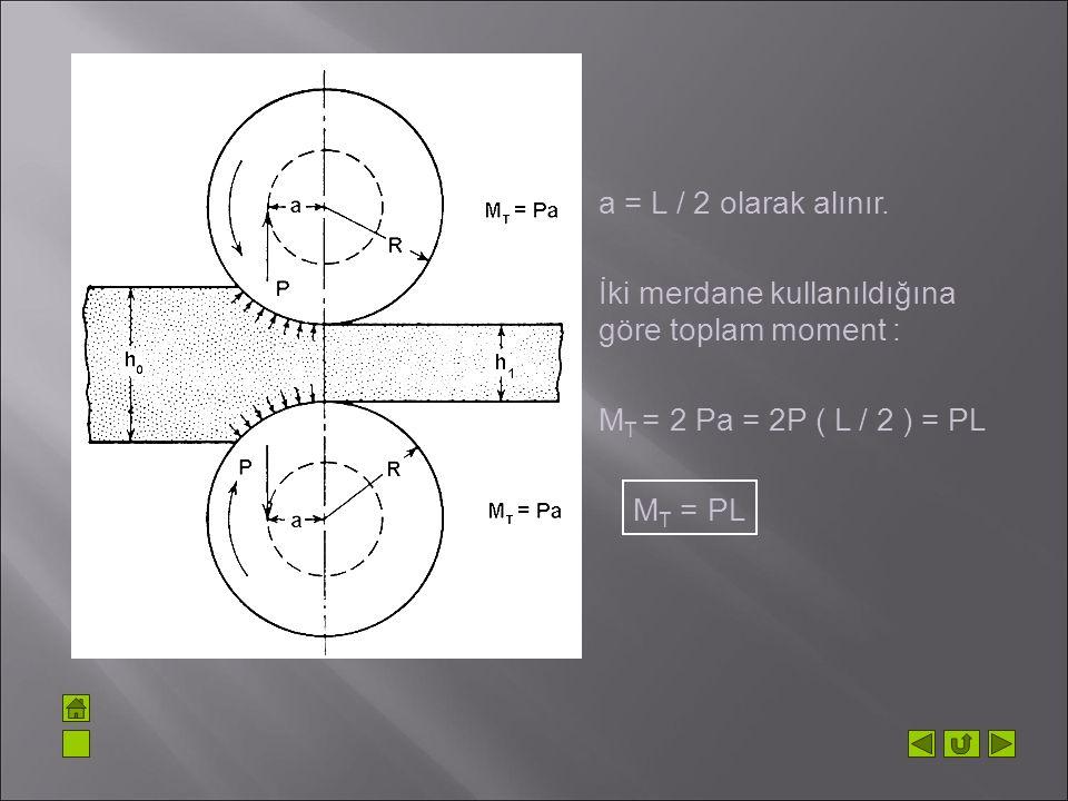 a = L / 2 olarak alınır.