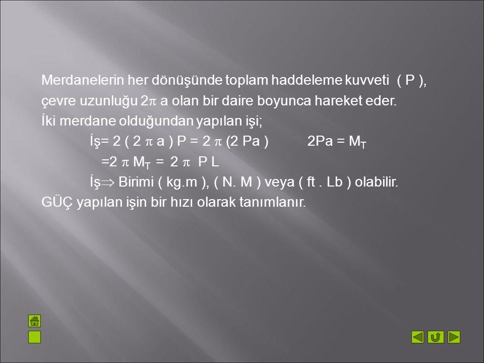 Merdanelerin her dönüşünde toplam haddeleme kuvveti ( P ), çevre uzunluğu 2 a olan bir daire boyunca hareket eder.