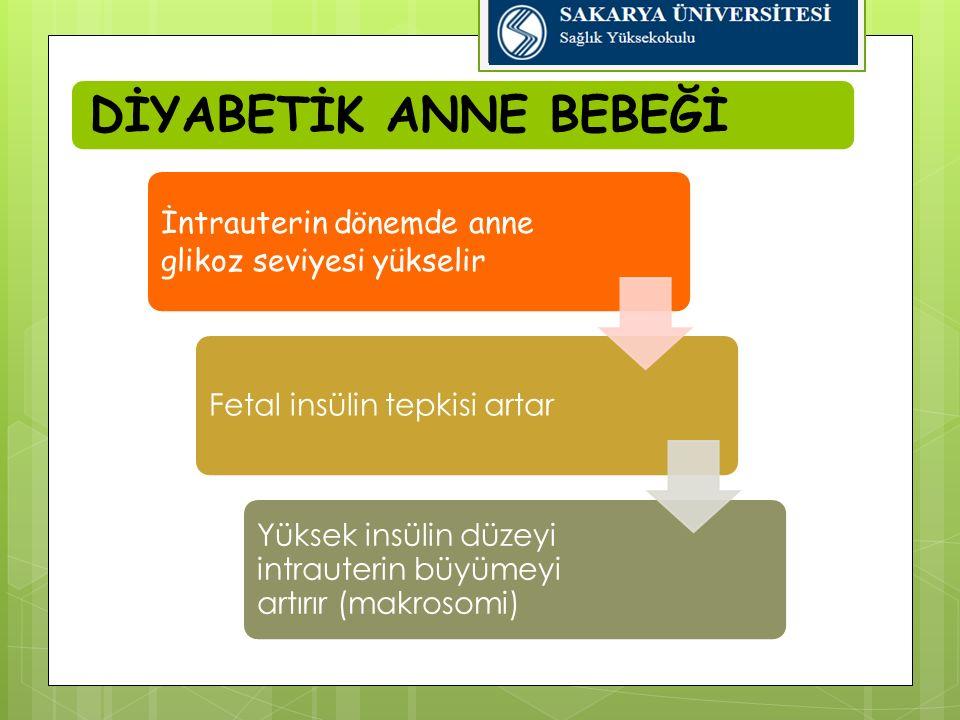 DİYABETİK ANNE BEBEĞİ İntrauterin dönemde anne glikoz seviyesi yükselir. Fetal insülin tepkisi artar.
