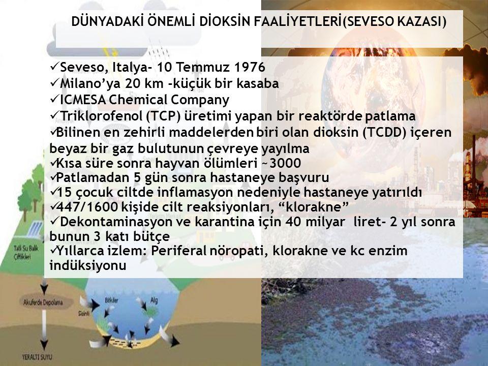 DÜNYADAKİ ÖNEMLİ DİOKSİN FAALİYETLERİ(SEVESO KAZASI)