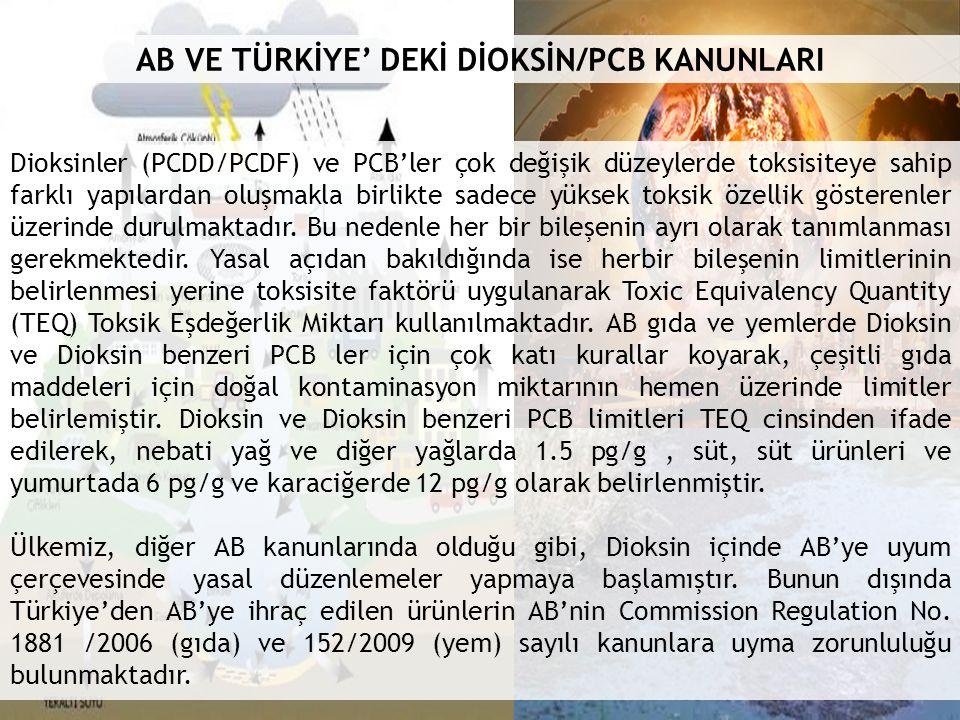 AB VE TÜRKİYE' DEKİ DİOKSİN/PCB KANUNLARI