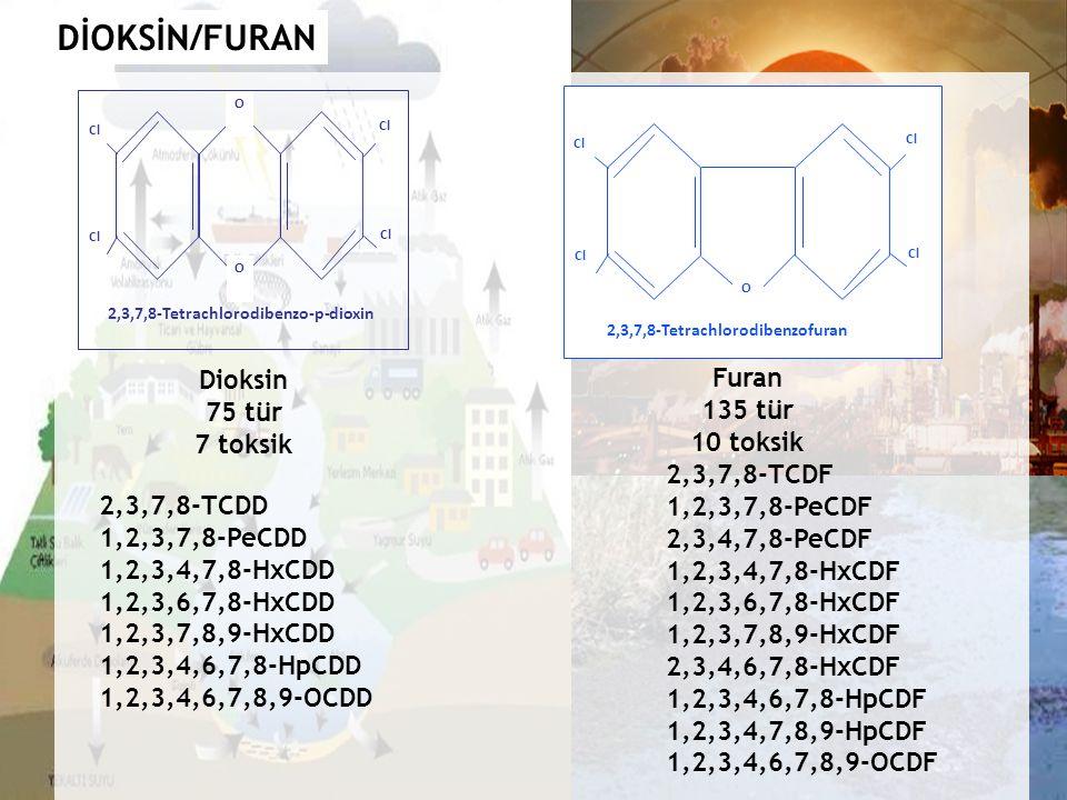 2,3,7,8-Tetrachlorodibenzo-p-dioxin