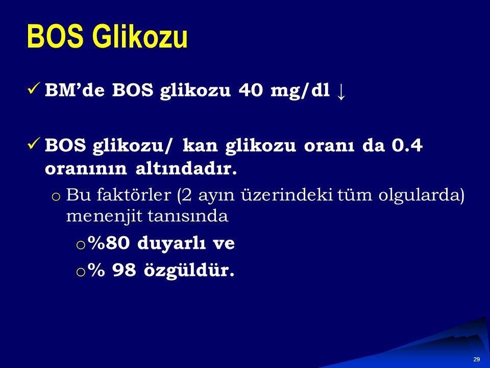 BOS Glikozu BM'de BOS glikozu 40 mg/dl ↓