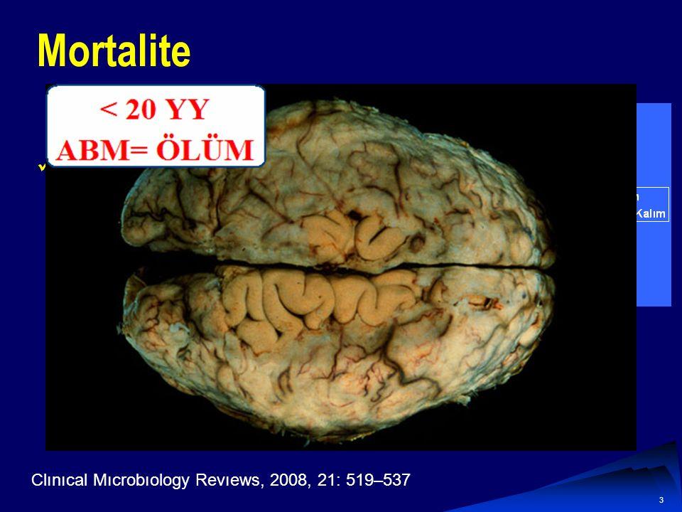 Mortalite En iyi merkezlerde yoğun bakım şartlarına rağmen %20-25 ölüm. Sinir bozuklukları. Hemiparazi.