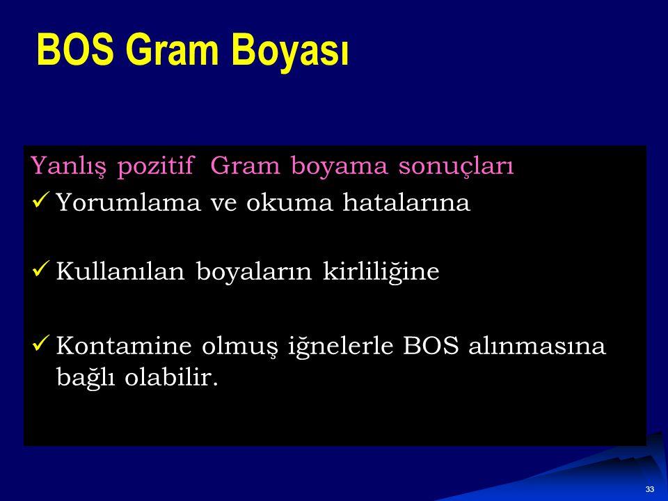 BOS Gram Boyası S.pneumoniae %90 H.influenzae % 86 N.meningitidis %75