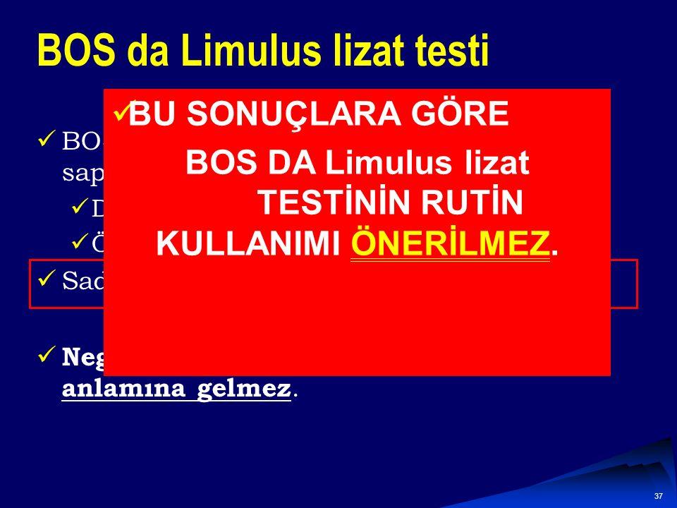 BOS da Limulus lizat testi