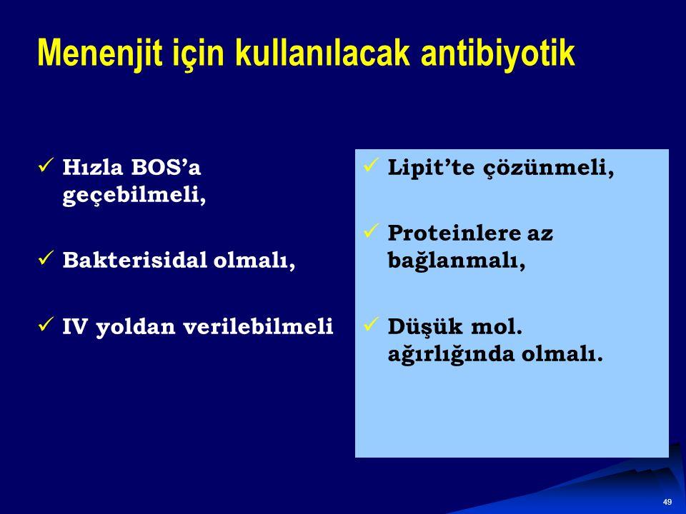 Menenjit için kullanılacak antibiyotik