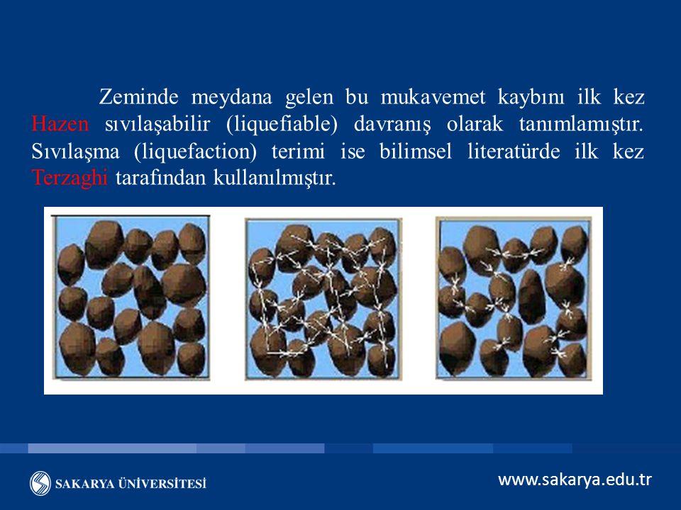 Zeminde meydana gelen bu mukavemet kaybını ilk kez Hazen sıvılaşabilir (liquefiable) davranış olarak tanımlamıştır. Sıvılaşma (liquefaction) terimi ise bilimsel literatürde ilk kez Terzaghi tarafından kullanılmıştır.