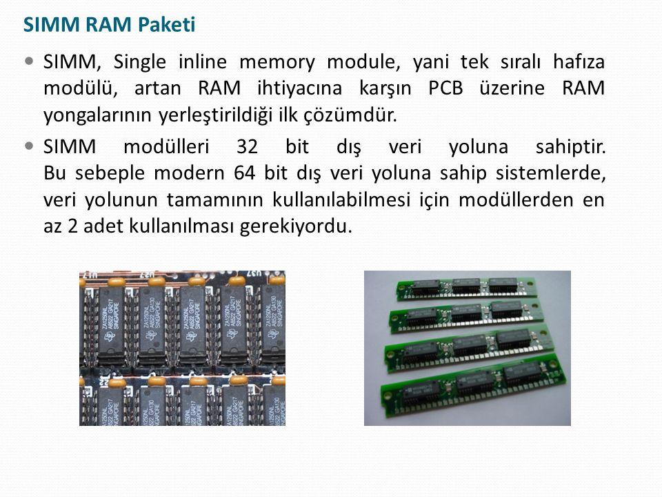 SIMM RAM Paketi