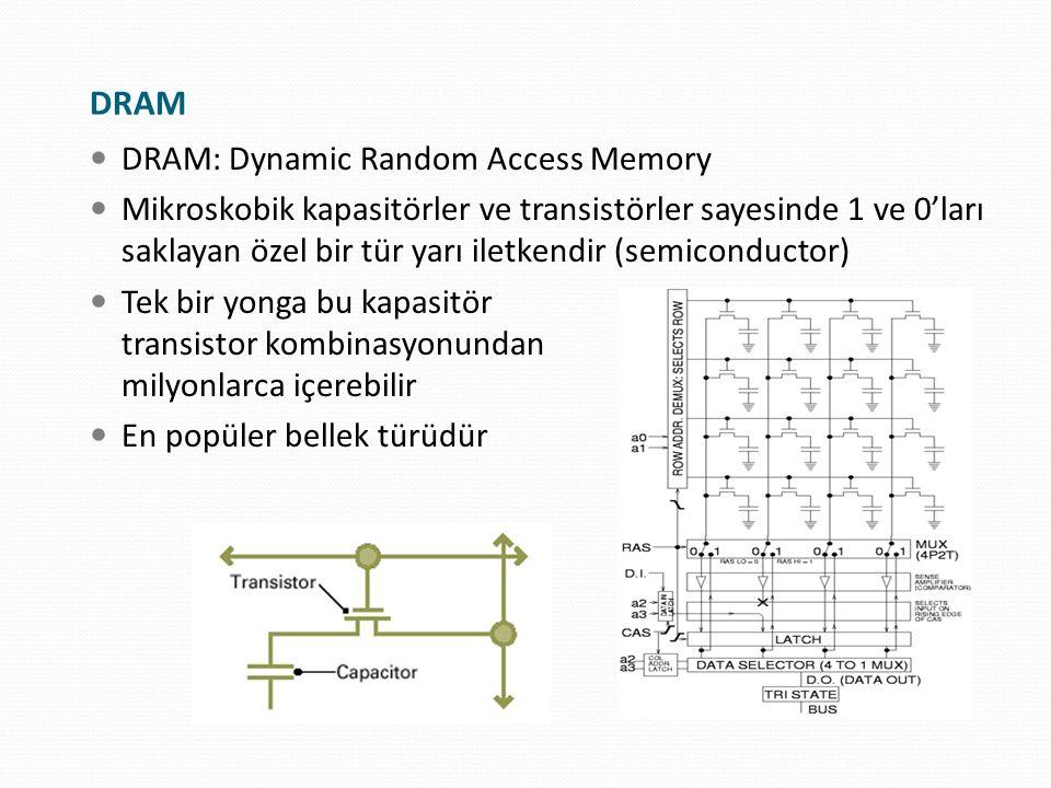 DRAM DRAM: Dynamic Random Access Memory