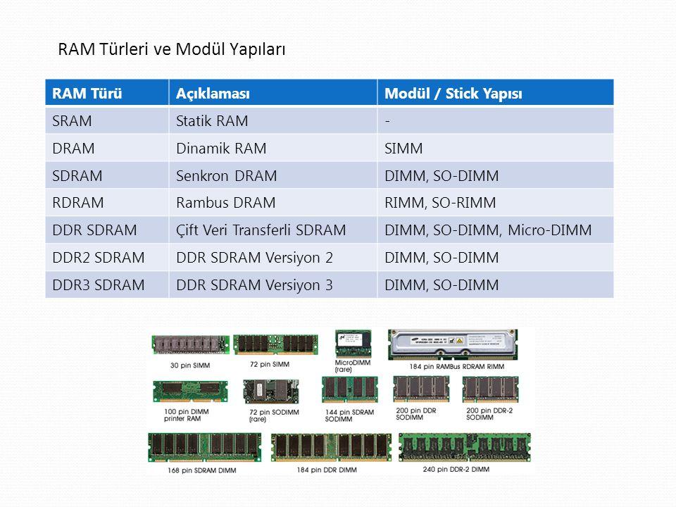 RAM Türleri ve Modül Yapıları