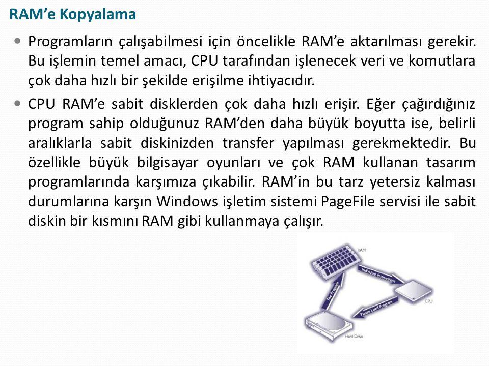 RAM'e Kopyalama
