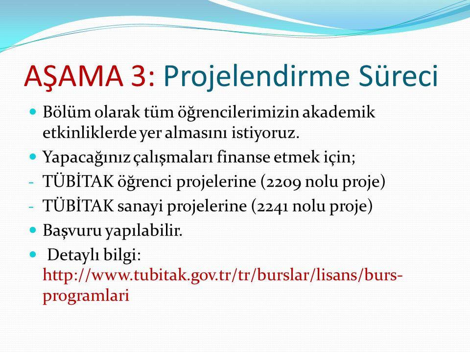 AŞAMA 3: Projelendirme Süreci