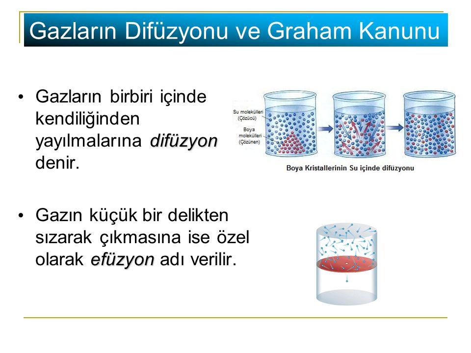 Gazların Difüzyonu ve Graham Kanunu