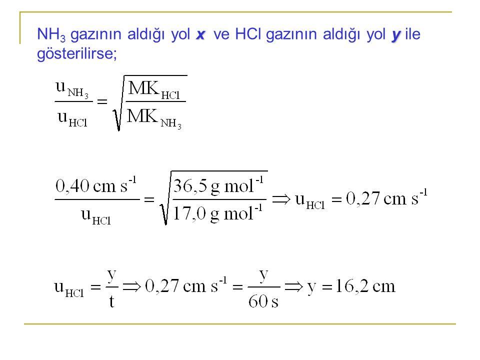 NH3 gazının aldığı yol x ve HCl gazının aldığı yol y ile gösterilirse;