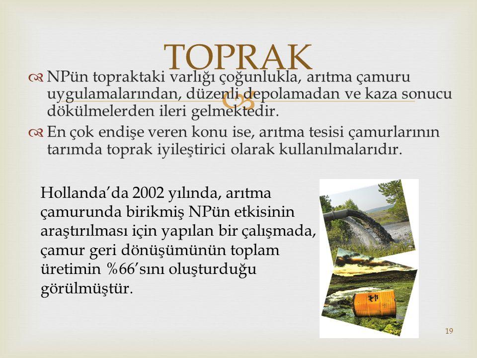 TOPRAK NPün topraktaki varlığı çoğunlukla, arıtma çamuru uygulamalarından, düzenli depolamadan ve kaza sonucu dökülmelerden ileri gelmektedir.