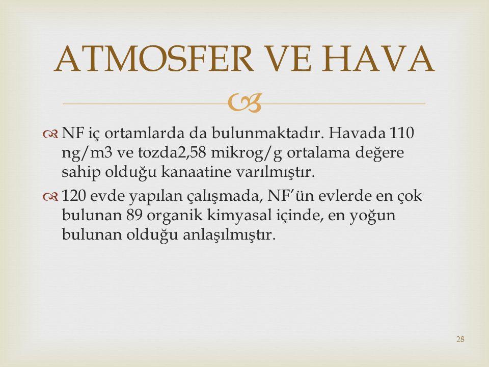 ATMOSFER VE HAVA NF iç ortamlarda da bulunmaktadır. Havada 110 ng/m3 ve tozda2,58 mikrog/g ortalama değere sahip olduğu kanaatine varılmıştır.