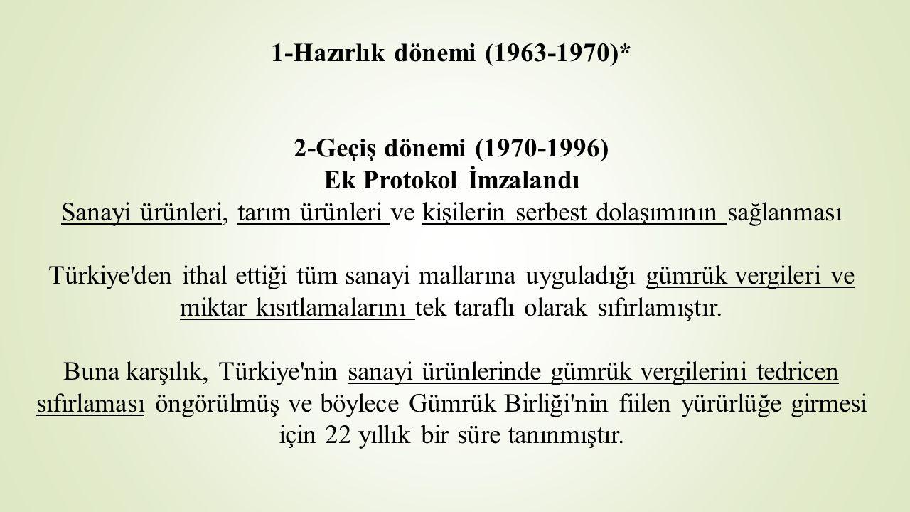 1-Hazırlık dönemi (1963-1970)* 2-Geçiş dönemi (1970-1996) Ek Protokol İmzalandı Sanayi ürünleri, tarım ürünleri ve kişilerin serbest dolaşımının sağlanması Türkiye den ithal ettiği tüm sanayi mallarına uyguladığı gümrük vergileri ve miktar kısıtlamalarını tek taraflı olarak sıfırlamıştır.