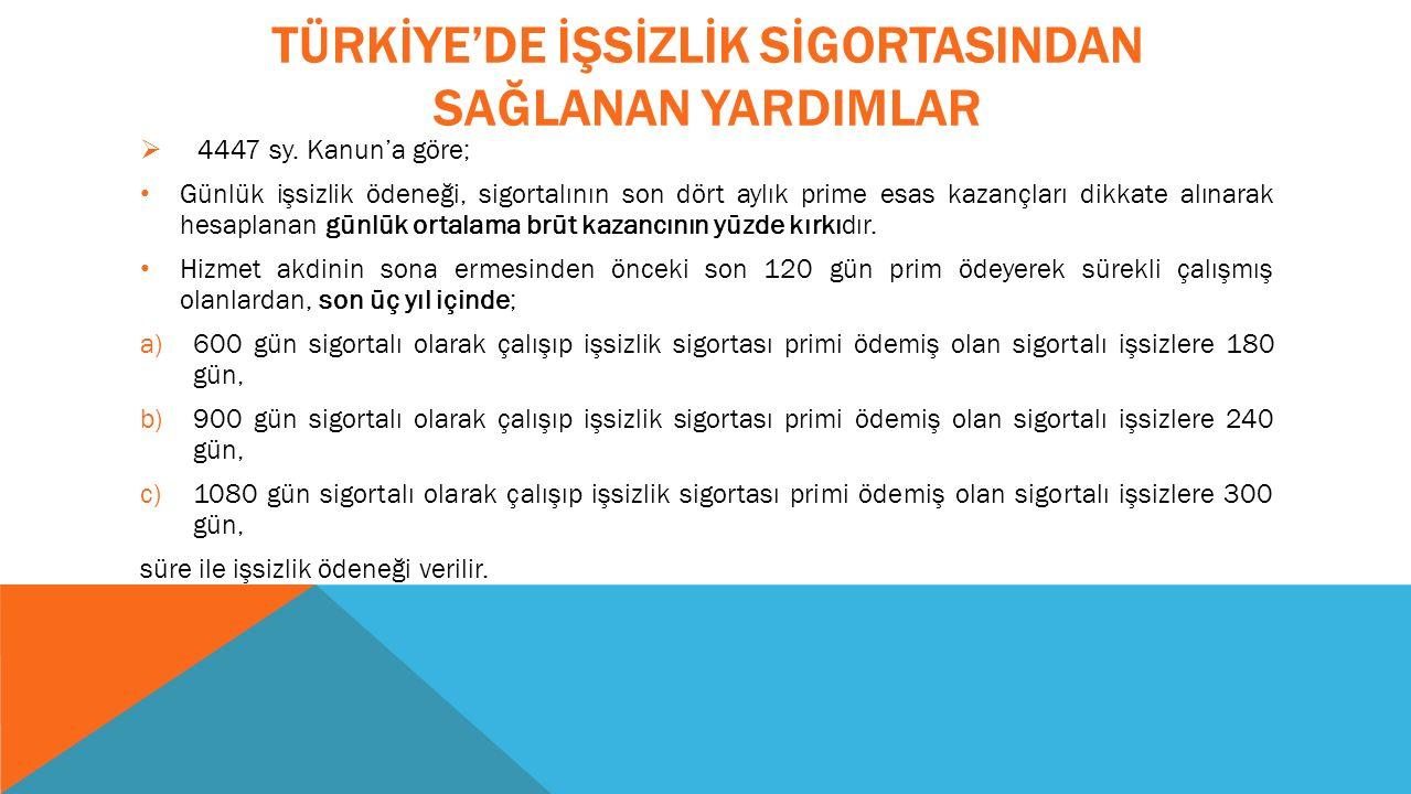 TÜRKİYE'DE İŞSİZLİK SİGORTASINDAN SAĞLANAN YARDIMLAR