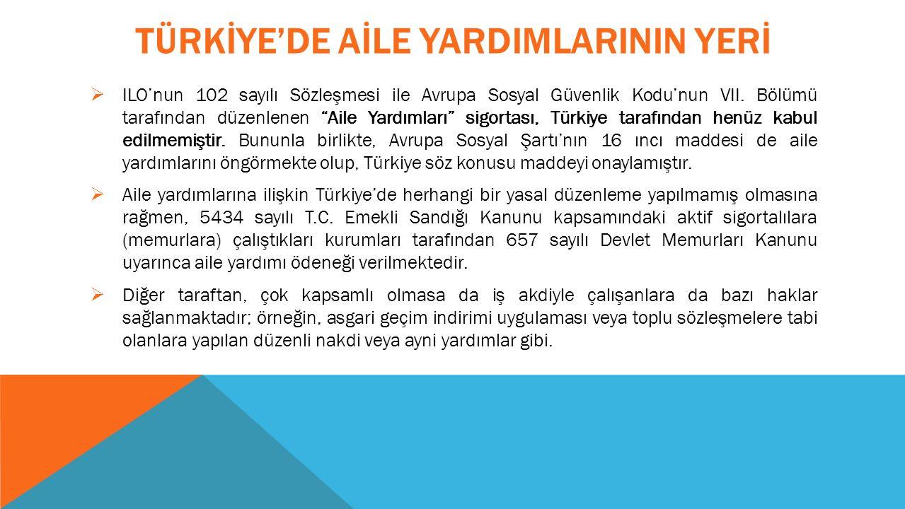 TÜRKİYE'DE AİLE YARDIMLARININ YERİ