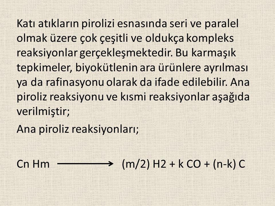 Katı atıkların pirolizi esnasında seri ve paralel olmak üzere çok çeşitli ve oldukça kompleks reaksiyonlar gerçekleşmektedir.