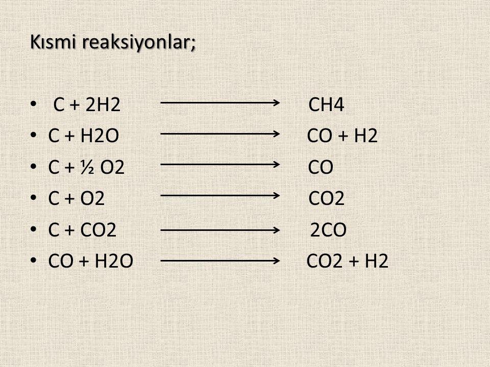 Kısmi reaksiyonlar; C + 2H2 CH4. C + H2O CO + H2.