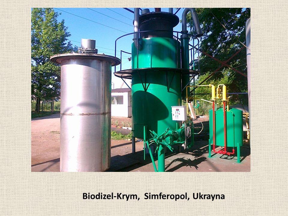 Biodizel-Krym, Simferopol, Ukrayna