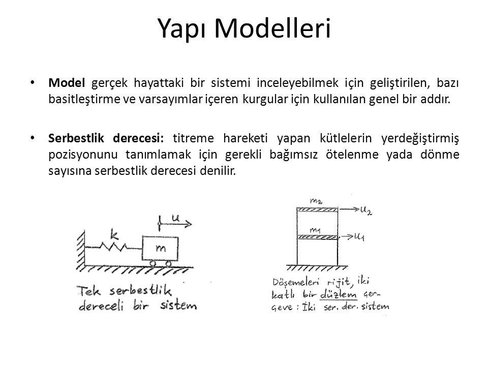 Yapı Modelleri