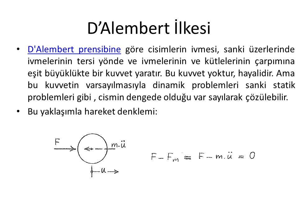D'Alembert İlkesi