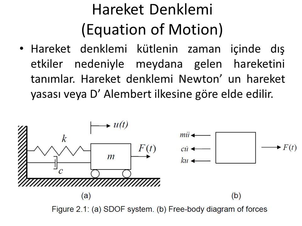 Hareket Denklemi (Equation of Motion)